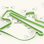 Malaysian GP Interactive Circuit Guide
