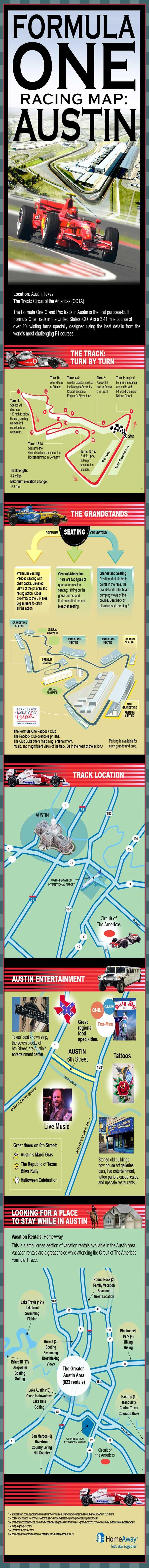 Austin 2012 Infographic