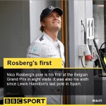 Rosberg On Pole in Spa Ahead of Hamilton and Vettel